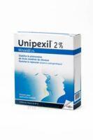 Unipexil 2 Pour Cent,solution Pour Application Cutanée à TOURCOING